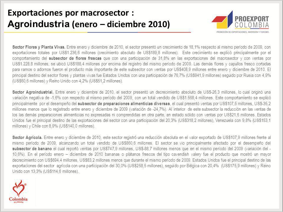 Exportaciones por macrosector : Agroindustria (enero – diciembre 2010) Sector Flores y Planta Vivas. Entre enero y diciembre de 2010, el sector presen