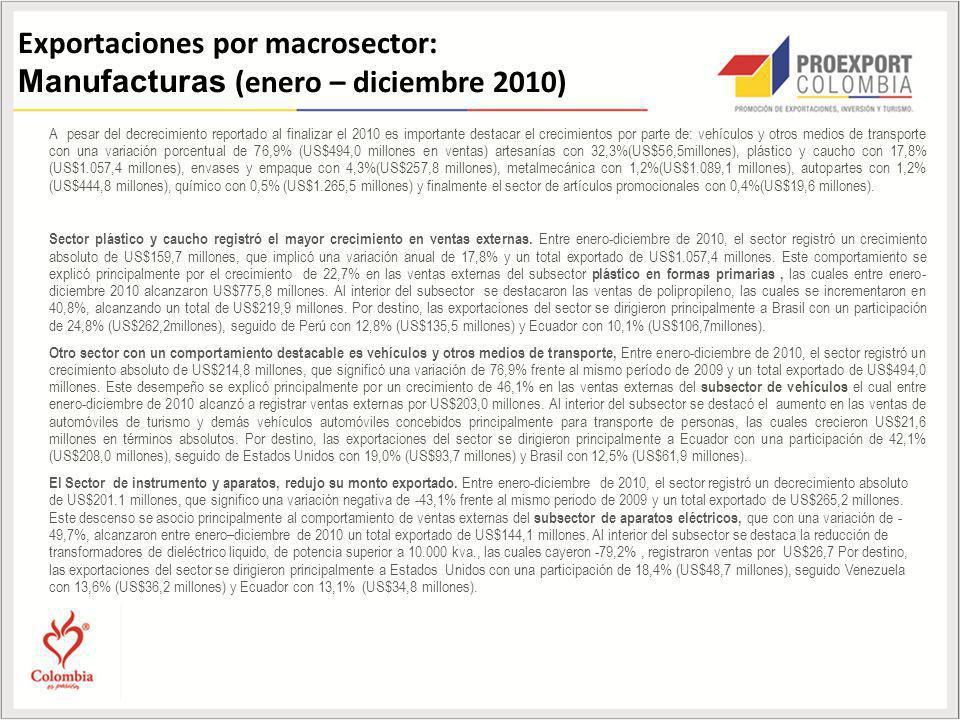 Exportaciones por macrosector: Manufacturas (enero – diciembre 2010) A pesar del decrecimiento reportado al finalizar el 2010 es importante destacar e