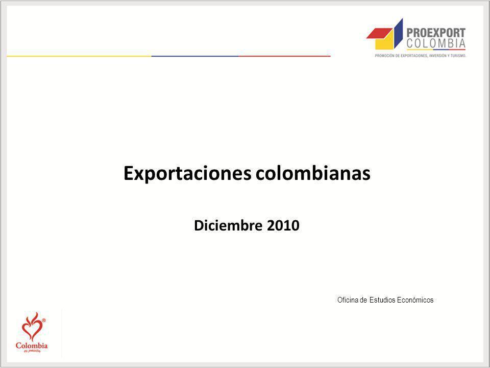 Principales destinos (enero-diciembre- 2010) Principales destinos de exportación Participación (%) Fuente: Dane - DIAN.