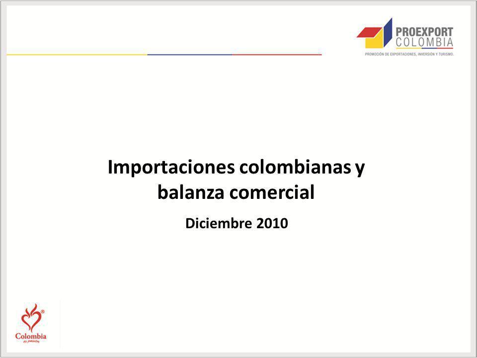 Importaciones colombianas y balanza comercial Diciembre 2010
