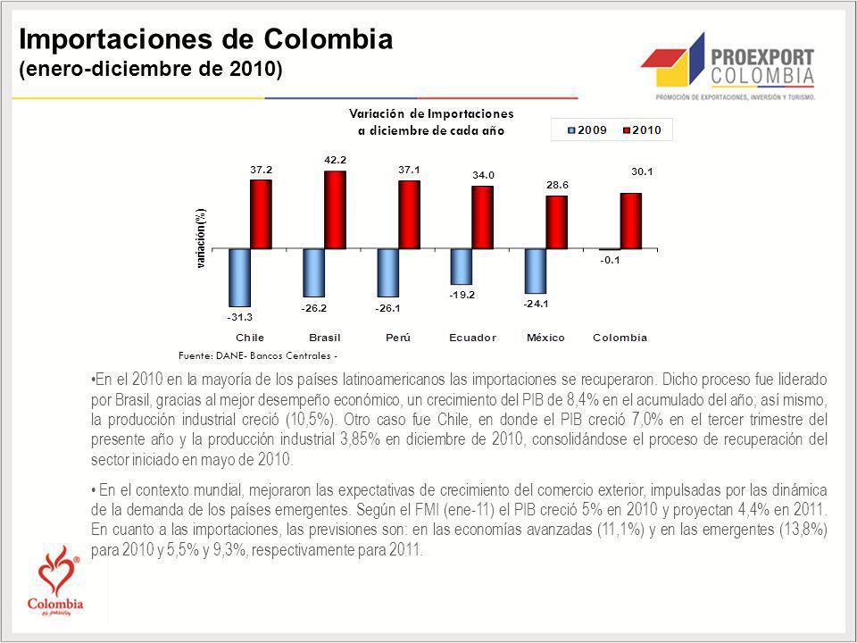 Fuente: DANE- Bancos Centrales - Importaciones de Colombia (enero-diciembre de 2010) En el 2010 en la mayoría de los países latinoamericanos las impor