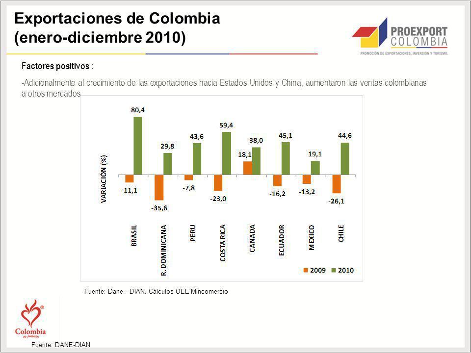 Exportaciones de Colombia (enero-diciembre 2010) Fuente: DANE-DIAN Fuente: Dane - DIAN. Cálculos OEE Mincomercio Factores positivos : -Adicionalmente
