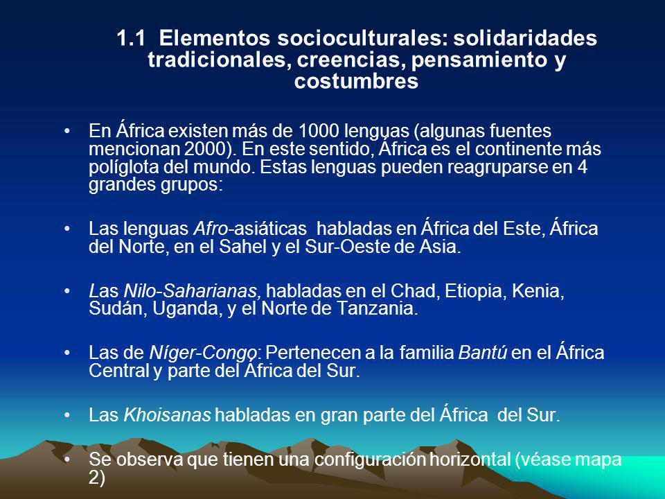 1.1 Elementos socioculturales: solidaridades tradicionales, creencias, pensamiento y costumbres En África existen más de 1000 lenguas (algunas fuentes mencionan 2000).