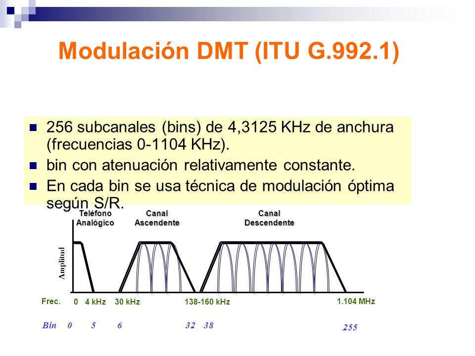Modulación DMT (ITU G.992.1) 256 subcanales (bins) de 4,3125 KHz de anchura (frecuencias 0-1104 KHz). bin con atenuación relativamente constante. En c