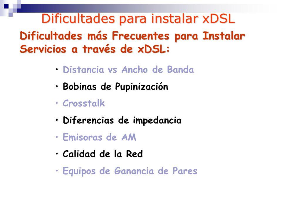 Distancia vs Ancho de Banda Bobinas de Pupinización Crosstalk Diferencias de impedancia Emisoras de AM Calidad de la Red Equipos de Ganancia de Pares