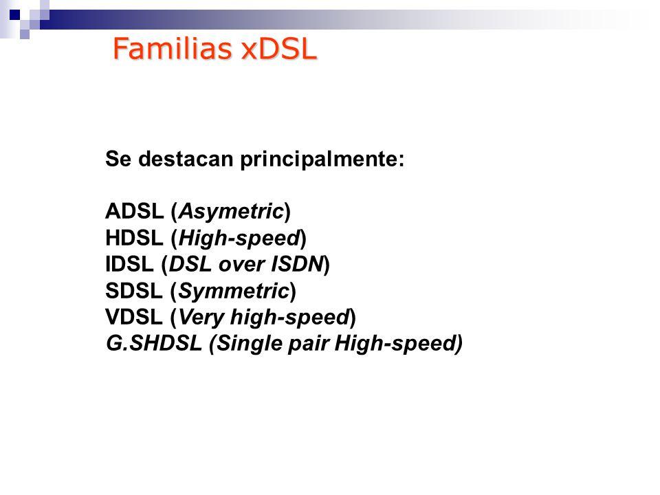 Se destacan principalmente: ADSL (Asymetric) HDSL (High-speed) IDSL (DSL over ISDN) SDSL (Symmetric) VDSL (Very high-speed) G.SHDSL (Single pair High-