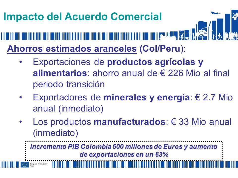Ahorros estimados aranceles (Col/Peru): Exportaciones de productos agrícolas y alimentarios: ahorro anual de 226 Mio al final periodo transición Exportadores de minerales y energía: 2.7 Mio anual (inmediato) Los productos manufacturados: 33 Mio anual (inmediato) Incremento PIB Colombia 500 millones de Euros y aumento de exportaciones en un 63% Impacto del Acuerdo Comercial