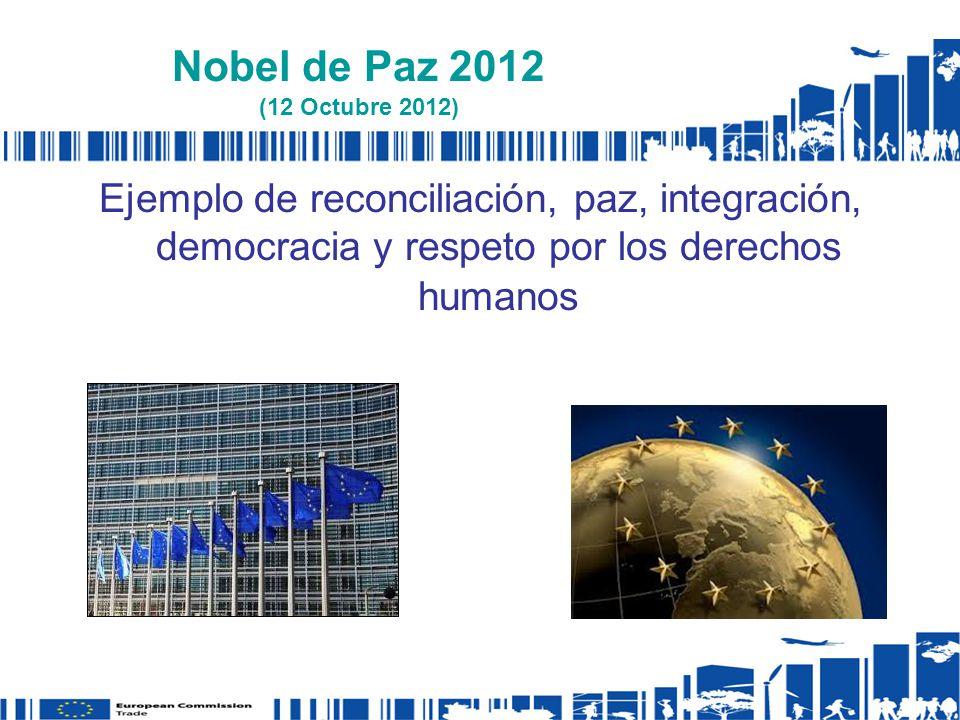 Nobel de Paz 2012 (12 Octubre 2012) Ejemplo de reconciliación, paz, integración, democracia y respeto por los derechos humanos