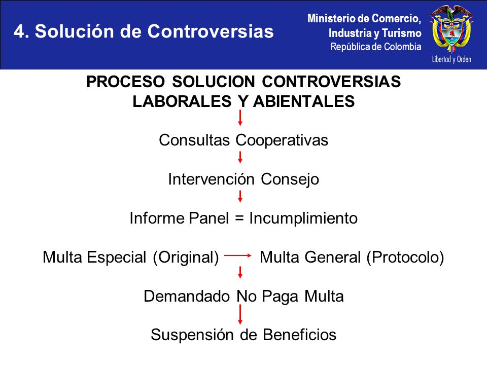 Ministerio de Comercio, Industria y Turismo República de Colombia PROCESO SOLUCION CONTROVERSIAS LABORALES Y ABIENTALES Consultas Cooperativas Intervención Consejo Informe Panel = Incumplimiento Multa Especial (Original) Multa General (Protocolo) Demandado No Paga Multa Suspensión de Beneficios 4.