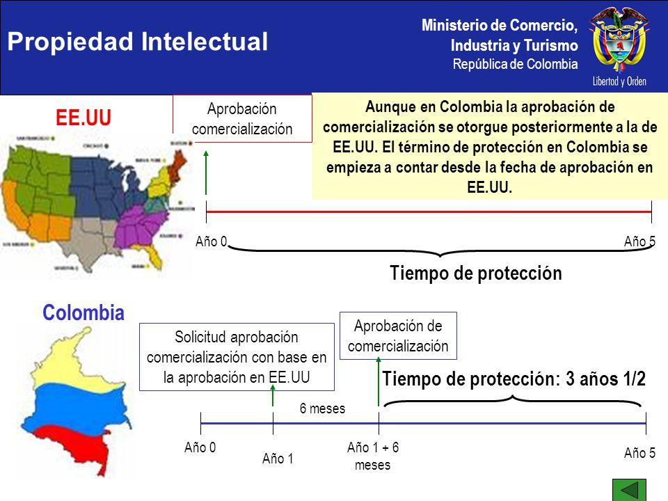 Ministerio de Comercio, Industria y Turismo República de Colombia EE.UU Colombia Aprobación de comercialización Solicitud aprobación comercialización