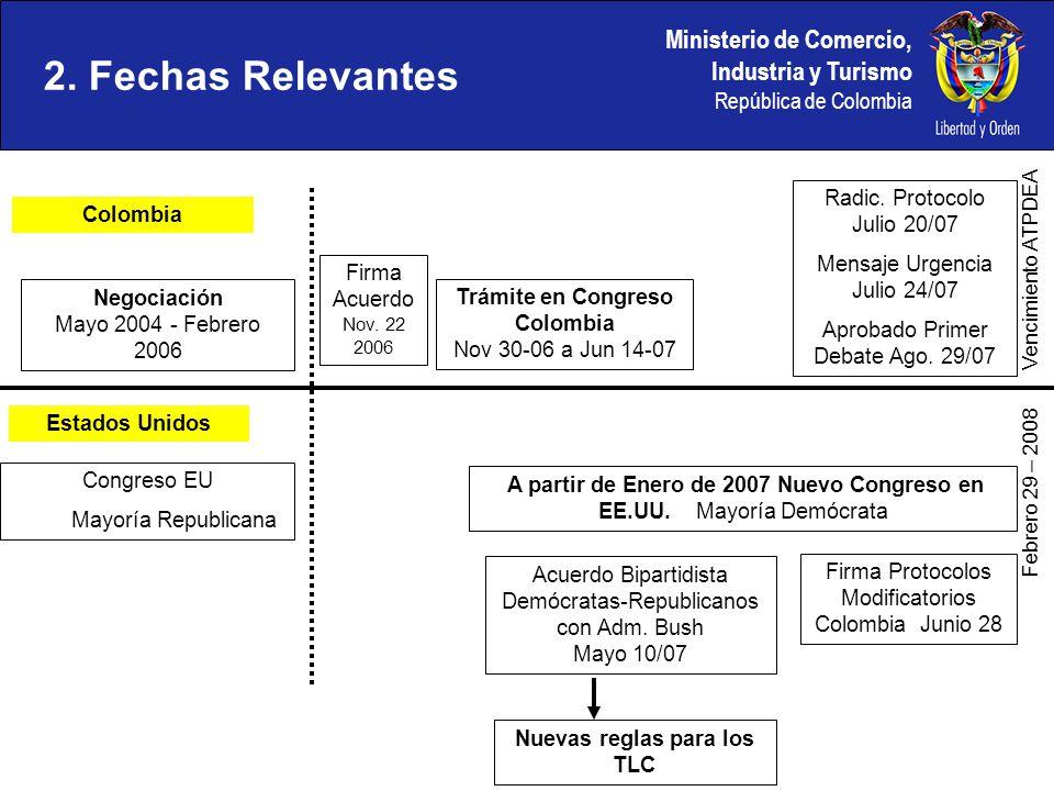Ministerio de Comercio, Industria y Turismo República de Colombia Negociación Mayo 2004 - Febrero 2006 Acuerdo Bipartidista Demócratas-Republicanos co