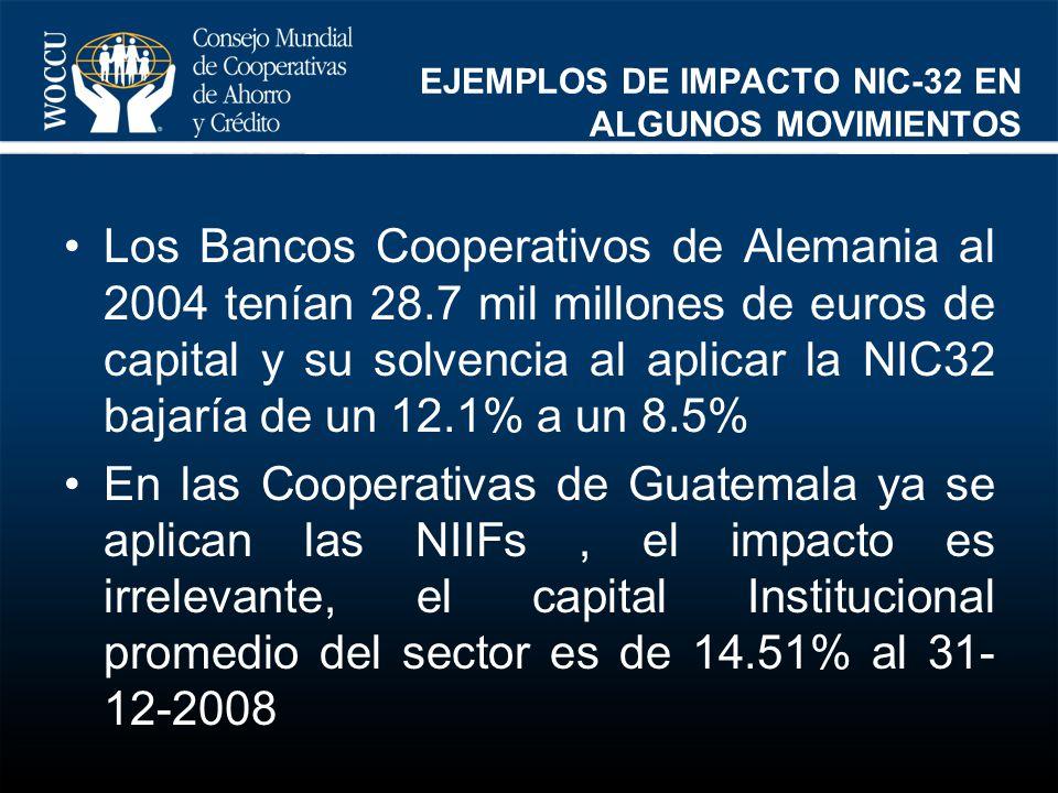 EJEMPLOS DE IMPACTO NIC-32 EN ALGUNOS MOVIMIENTOS Los Bancos Cooperativos de Alemania al 2004 tenían 28.7 mil millones de euros de capital y su solven