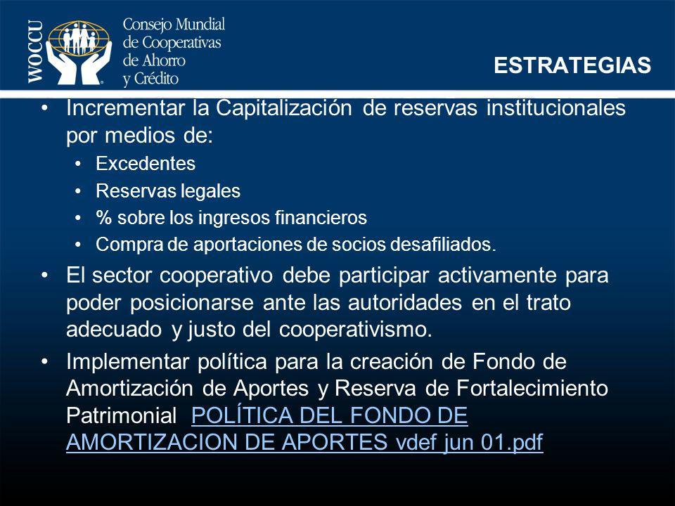 ESTRATEGIAS Incrementar la Capitalización de reservas institucionales por medios de: Excedentes Reservas legales % sobre los ingresos financieros Comp