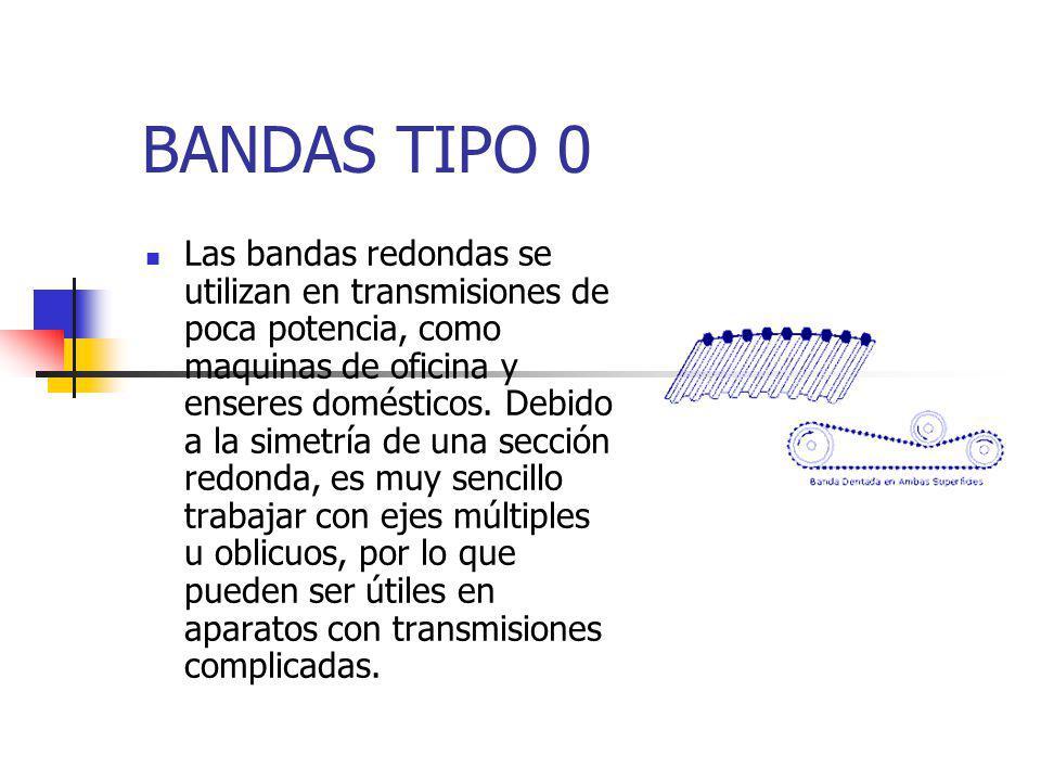 BANDAS TIPO 0 Las bandas redondas se utilizan en transmisiones de poca potencia, como maquinas de oficina y enseres domésticos. Debido a la simetría d