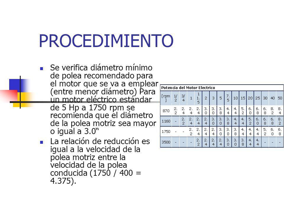 PROCEDIMIENTO Se verifica diámetro mínimo de polea recomendado para el motor que se va a emplear (entre menor diámetro) Para un motor eléctrico estánd