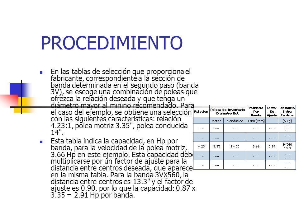 PROCEDIMIENTO En las tablas de selección que proporciona el fabricante, correspondiente a la sección de banda determinada en el segundo paso (banda 3V