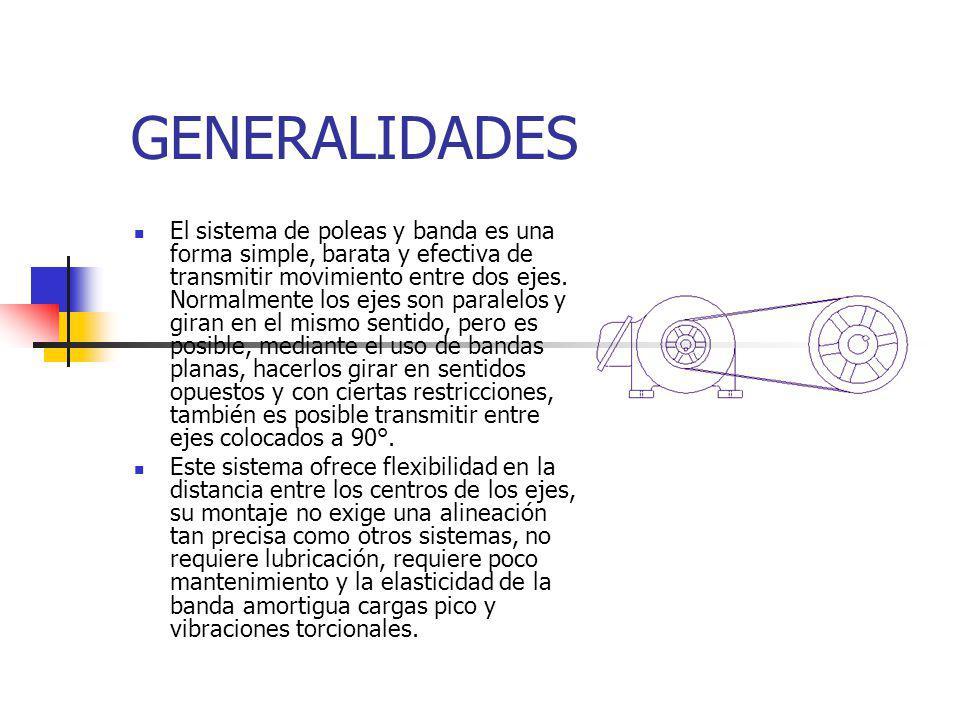 GENERALIDADES La eficiencia de una transmisión por poleas y banda es alta, las principales pérdidas son producto del arrastre o creep .
