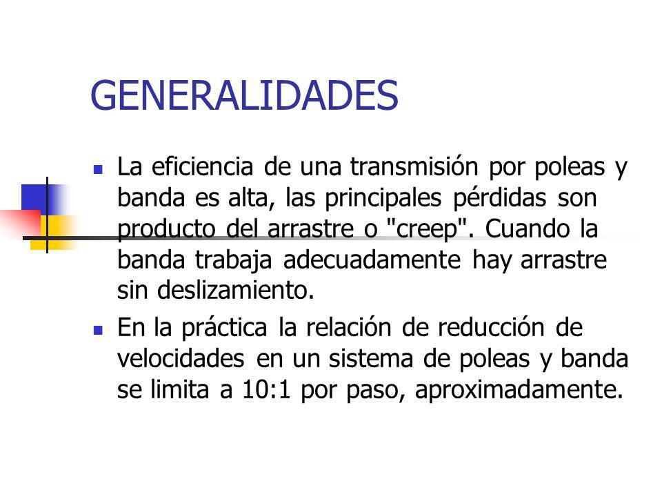 TIPOS DE BANDA Por Construcción: estándar, o sin fin.