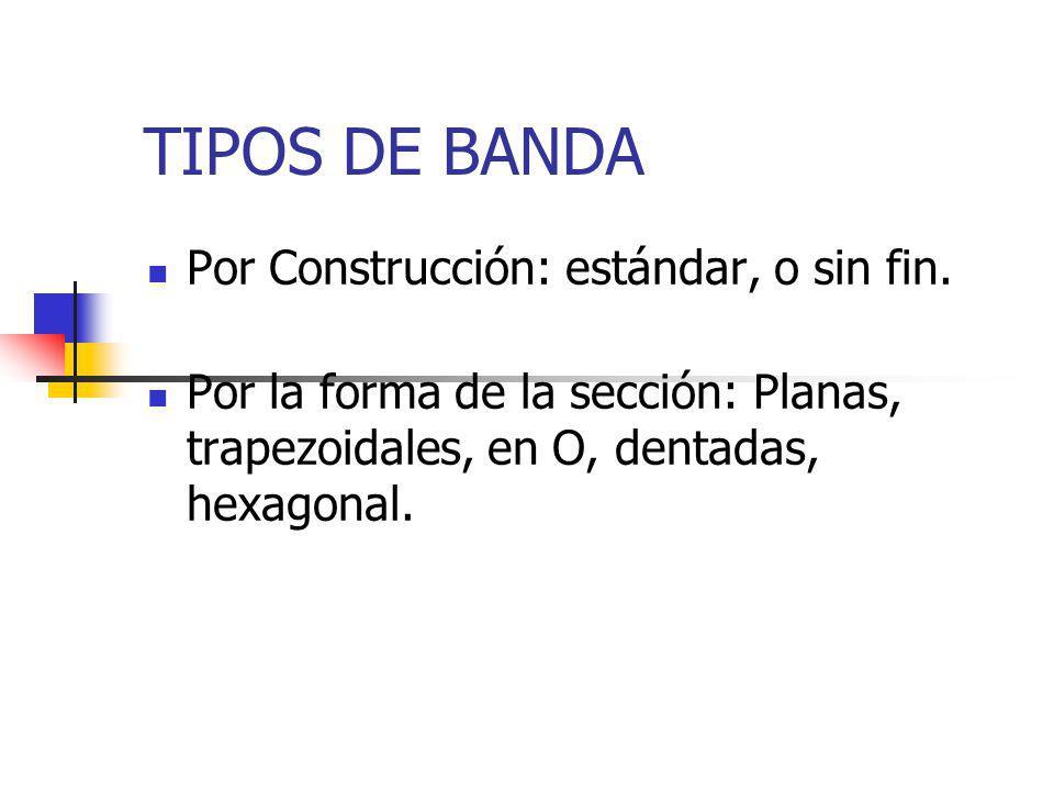 TIPOS DE BANDA Por Construcción: estándar, o sin fin. Por la forma de la sección: Planas, trapezoidales, en O, dentadas, hexagonal.