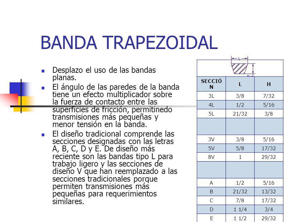 BANDA TRAPEZOIDAL las bandas tradicionales como las de diseño V se fabrican en conjuntos unidos de 2 a 5 bandas, (bandas múltiples) con los que se evita la necesidad de igualar bandas para trabajar en poleas de varias ranuras y dando estabilidad a la transmisión.