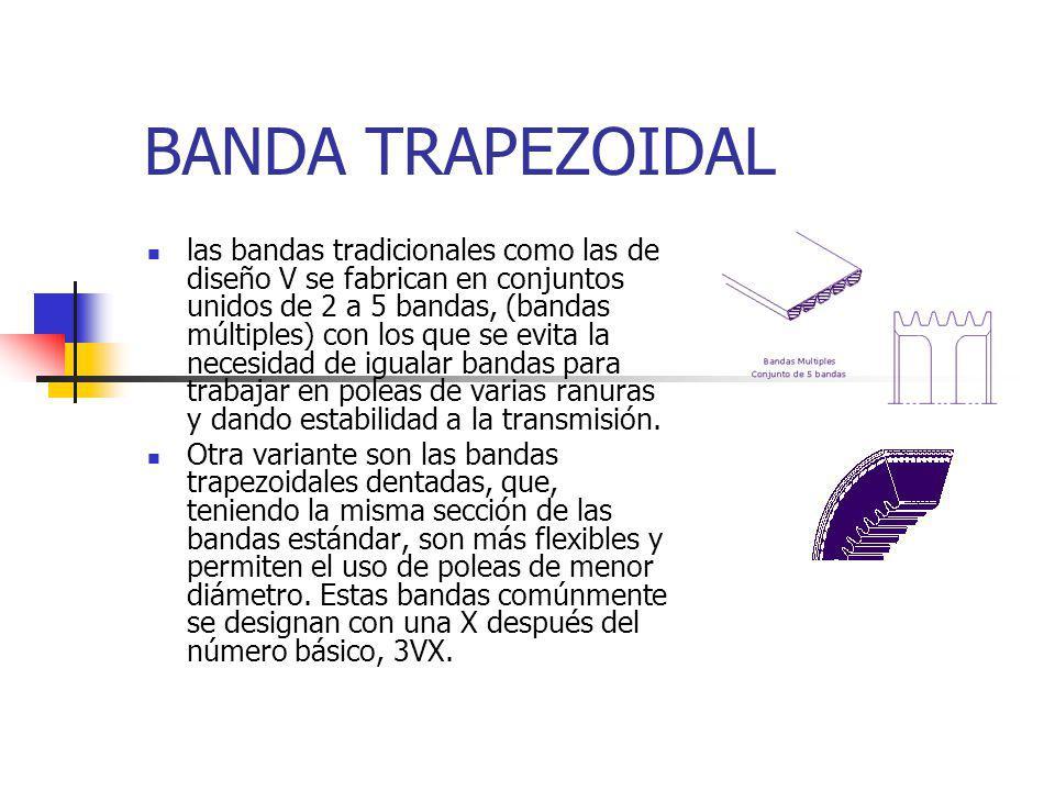 BANDA DENTADA No dependen de la fricción para transmitir potencia, permitiendo una tensión mínima en las bandas.