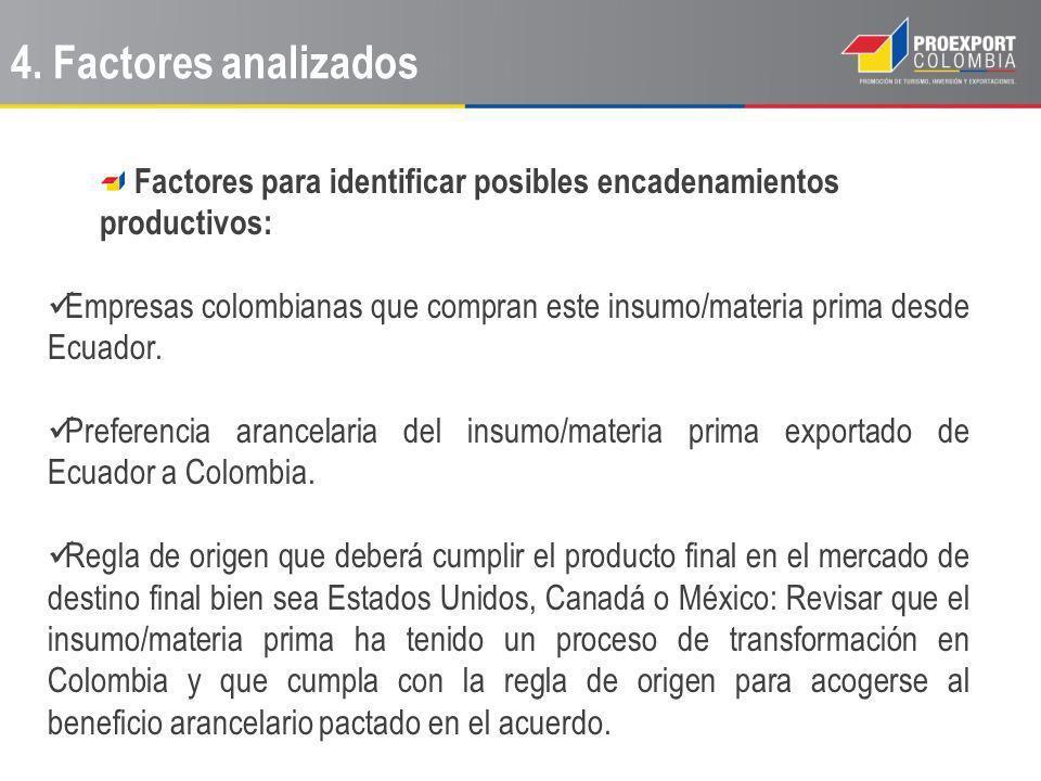 Factores para identificar posibles encadenamientos productivos: Empresas colombianas que compran este insumo/materia prima desde Ecuador.