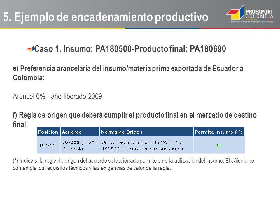 Caso 1. Insumo: PA180500-Producto final: PA180690 e) Preferencia arancelaria del insumo/materia prima exportada de Ecuador a Colombia: Arancel 0% - añ