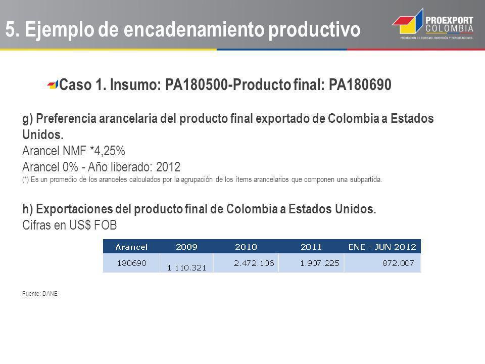Caso 1. Insumo: PA180500-Producto final: PA180690 g) Preferencia arancelaria del producto final exportado de Colombia a Estados Unidos. Arancel NMF *4