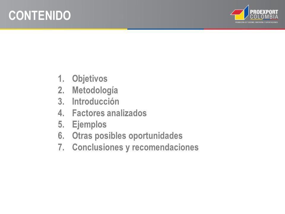 1.Objetivos 2.Metodología 3.Introducción 4.Factores analizados 5.Ejemplos 6.Otras posibles oportunidades 7.Conclusiones y recomendaciones CONTENIDO