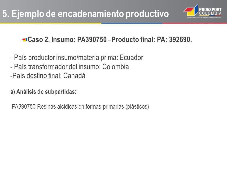 Caso 2. Insumo: PA390750 –Producto final: PA: 392690. - País productor insumo/materia prima: Ecuador - País transformador del insumo: Colombia -País d