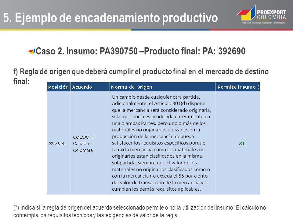 Caso 2. Insumo: PA390750 –Producto final: PA: 392690 f) Regla de origen que deberá cumplir el producto final en el mercado de destino final: (*) Indic