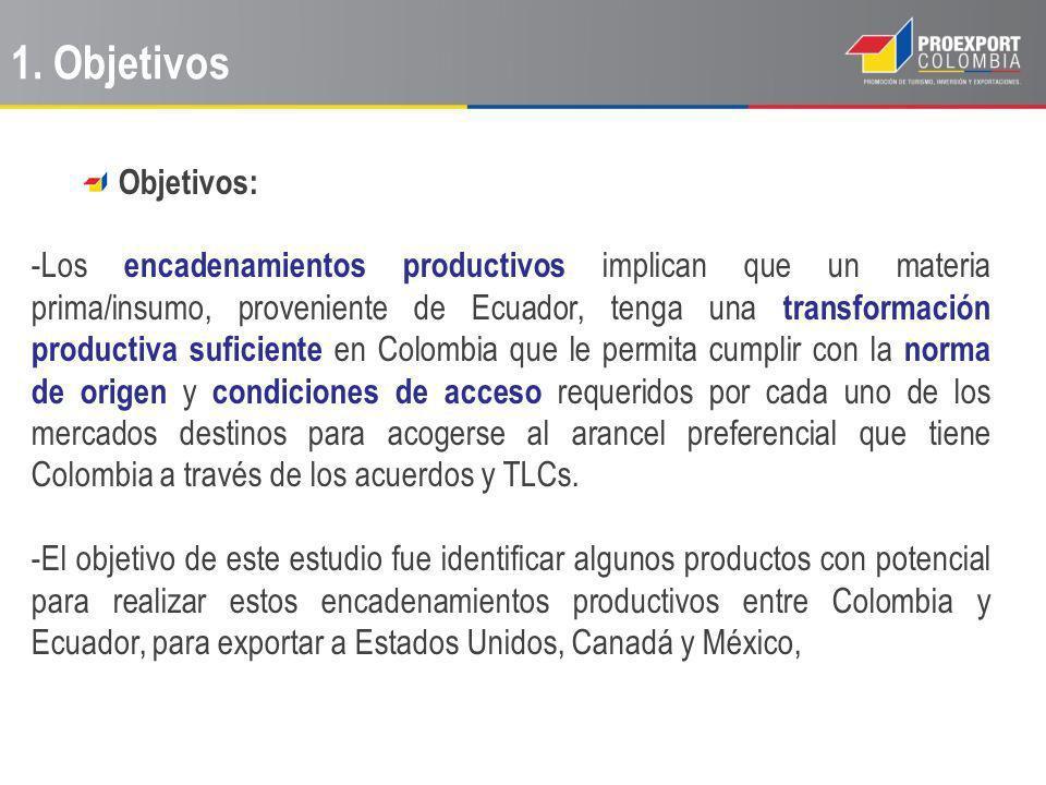 Objetivos: -Los encadenamientos productivos implican que un materia prima/insumo, proveniente de Ecuador, tenga una transformación productiva suficiente en Colombia que le permita cumplir con la norma de origen y condiciones de acceso requeridos por cada uno de los mercados destinos para acogerse al arancel preferencial que tiene Colombia a través de los acuerdos y TLCs.
