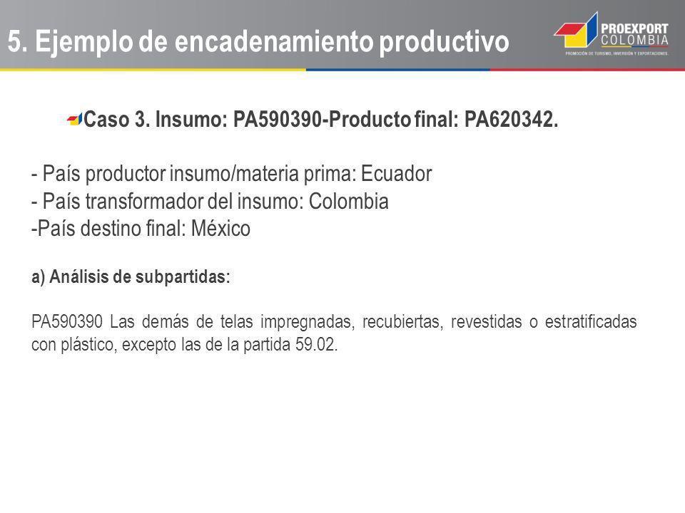 Caso 3. Insumo: PA590390-Producto final: PA620342.