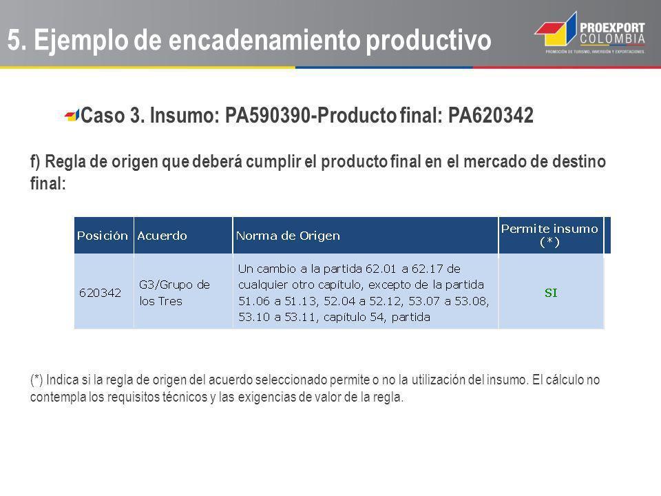 Caso 3. Insumo: PA590390-Producto final: PA620342 f) Regla de origen que deberá cumplir el producto final en el mercado de destino final: (*) Indica s