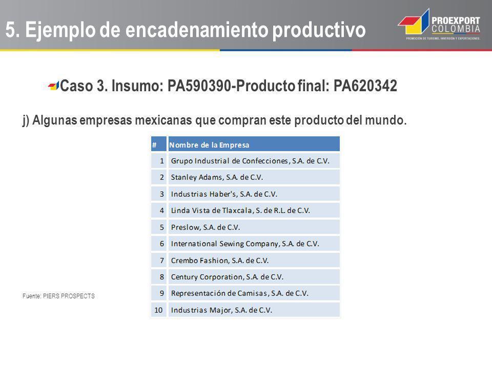 Caso 3. Insumo: PA590390-Producto final: PA620342 j) Algunas empresas mexicanas que compran este producto del mundo. Fuente: PIERS PROSPECTS 5. Ejempl