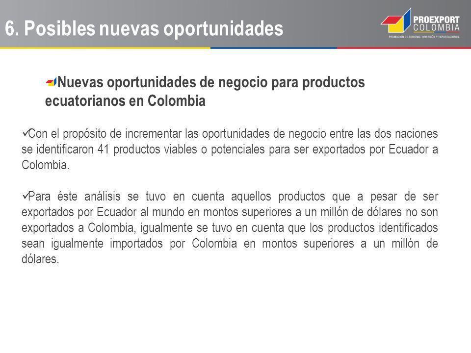 Nuevas oportunidades de negocio para productos ecuatorianos en Colombia Con el propósito de incrementar las oportunidades de negocio entre las dos naciones se identificaron 41 productos viables o potenciales para ser exportados por Ecuador a Colombia.