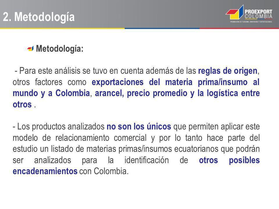 Metodología: - Para este análisis se tuvo en cuenta además de las reglas de origen, otros factores como exportaciones del materia prima/insumo al mund