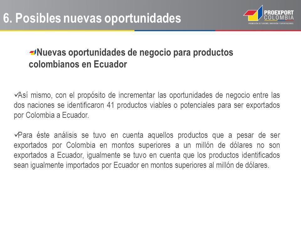 Nuevas oportunidades de negocio para productos colombianos en Ecuador Así mismo, con el propósito de incrementar las oportunidades de negocio entre las dos naciones se identificaron 41 productos viables o potenciales para ser exportados por Colombia a Ecuador.