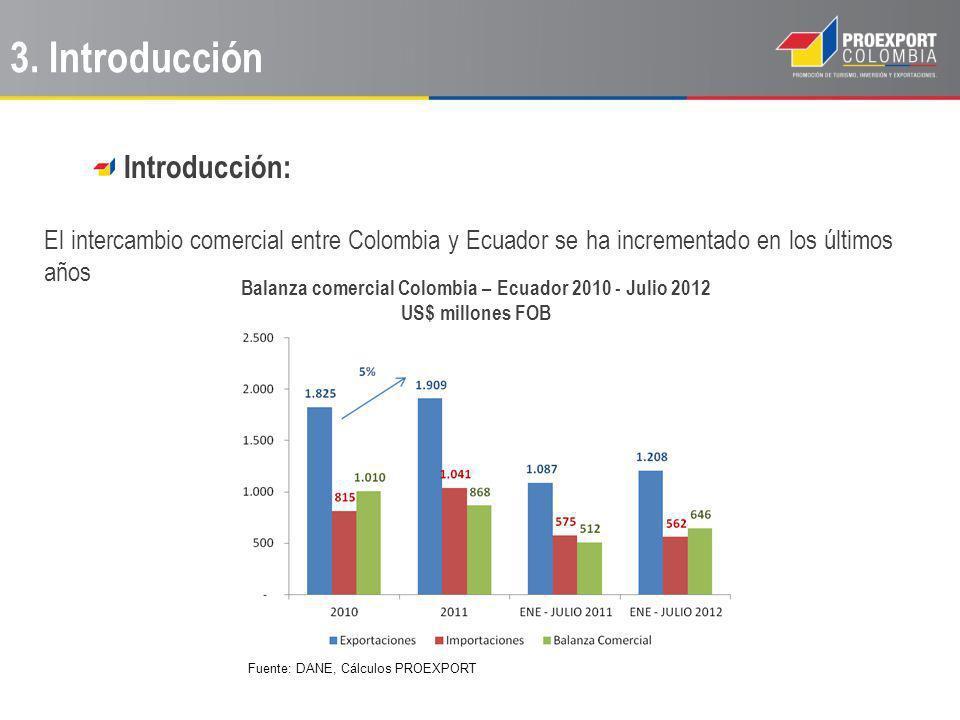 Introducción: El intercambio comercial entre Colombia y Ecuador se ha incrementado en los últimos años 3. Introducción Balanza comercial Colombia – Ec