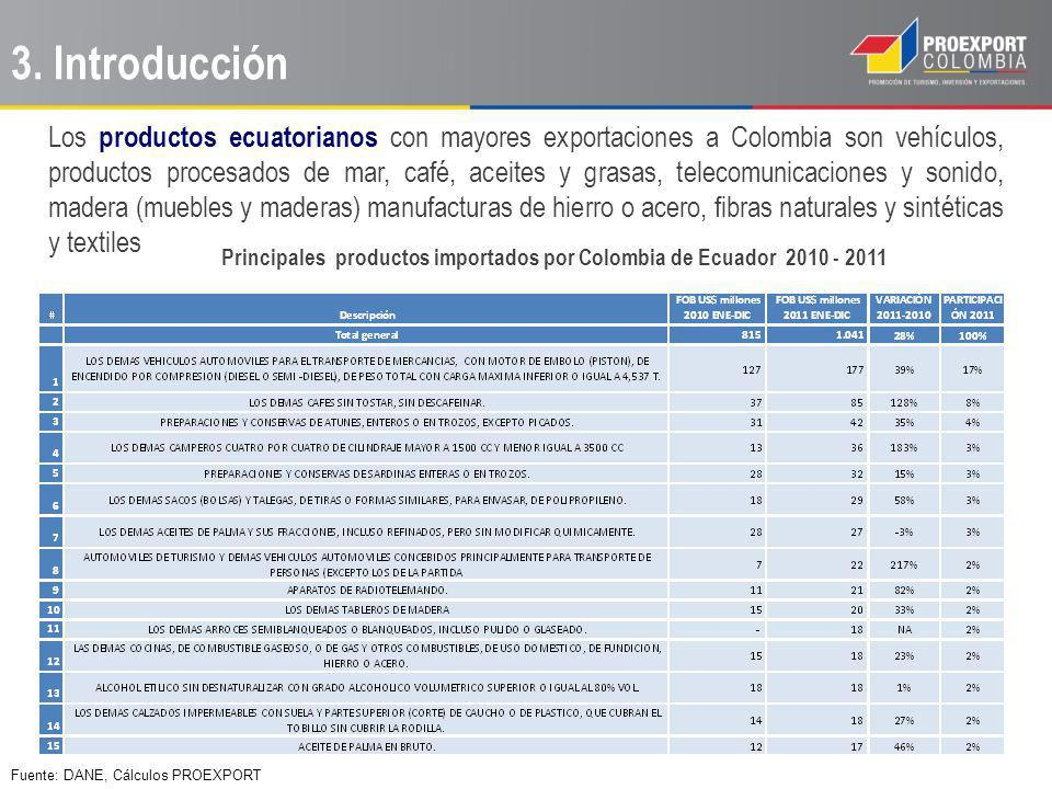 Los productos ecuatorianos con mayores exportaciones a Colombia son vehículos, productos procesados de mar, café, aceites y grasas, telecomunicaciones y sonido, madera (muebles y maderas) manufacturas de hierro o acero, fibras naturales y sintéticas y textiles 3.