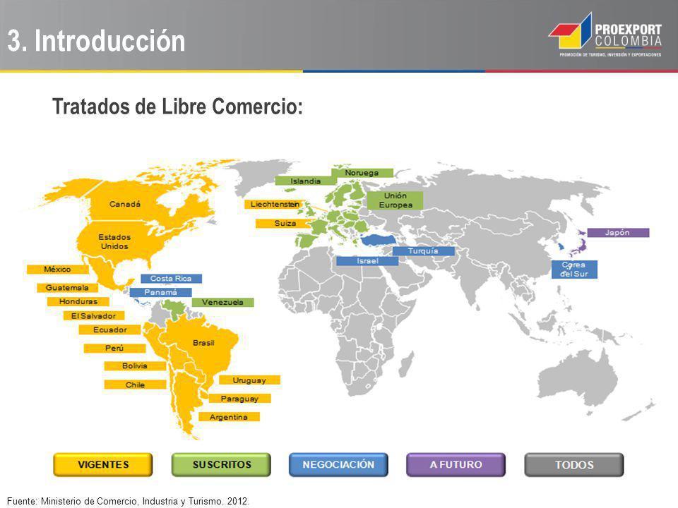 Fuente: Ministerio de Comercio, Industria y Turismo. 2012. Tratados de Libre Comercio: 3. Introducción