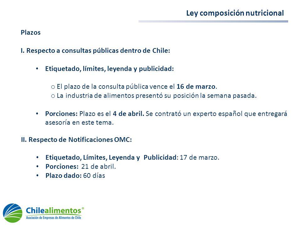 Ley composición nutricional Plazos I. Respecto a consultas públicas dentro de Chile: Etiquetado, límites, leyenda y publicidad: o El plazo de la consu
