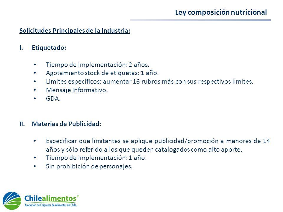 Ley composición nutricional Solicitudes Principales de la Industria: I.Etiquetado: Tiempo de implementación: 2 años. Agotamiento stock de etiquetas: 1
