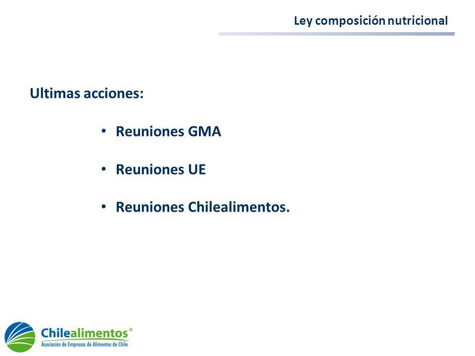 Ultimas acciones: Reuniones GMA Reuniones UE Reuniones Chilealimentos.