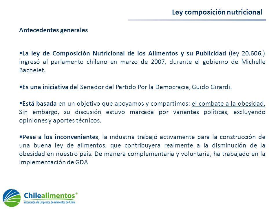 Ley composición nutricional Antecedentes generales La ley de Composición Nutricional de los Alimentos y su Publicidad (ley 20.606,) ingresó al parlame
