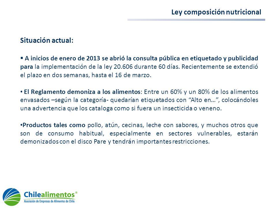 Ley composición nutricional Situación actual: A inicios de enero de 2013 se abrió la consulta pública en etiquetado y publicidad para la implementació