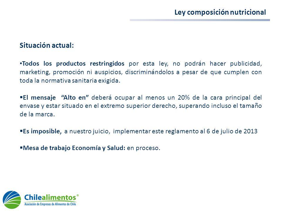 Ley composición nutricional Situación actual: Todos los productos restringidos por esta ley, no podrán hacer publicidad, marketing, promoción ni auspi