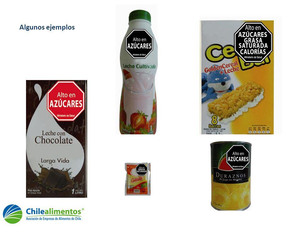 Ley composición nutricional Efectos de la ley en el ámbito internacional.