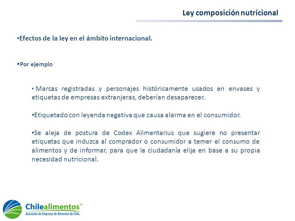 Ley composición nutricional Efectos de la ley en el ámbito internacional. Por ejemplo Marcas registradas y personajes históricamente usados en envases
