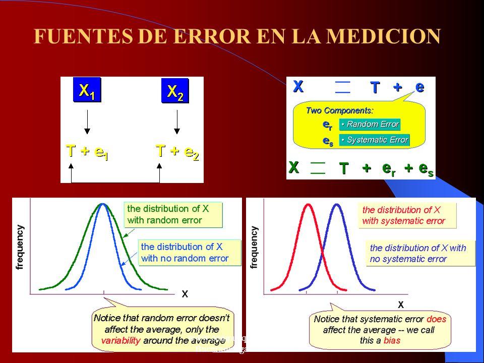 FUENTES DE ERROR EN LA MEDICION www.compuequipos.com.co Bucaramanga-Colombia